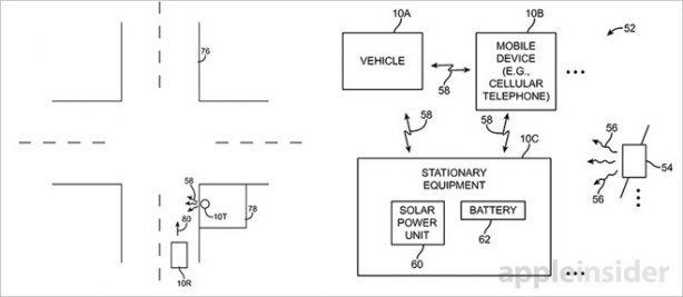 Apple создает быструю систему навигации без GPS