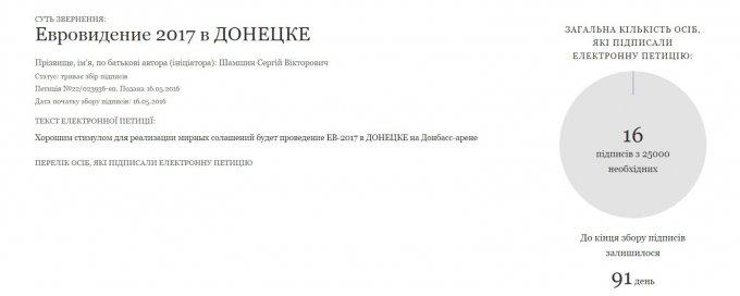 Украинцы предлагают провести «Евровидение-2017» в Донецке
